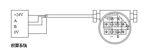 仪表端子接线图