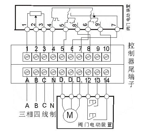 2,控制器和电动装置的电路图号是相同的,用电缆按相同的端子号把控制