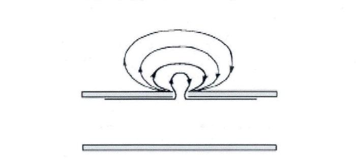 波导壁开缝激发磁场